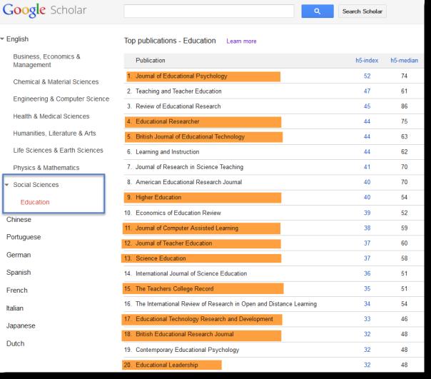 Google-Scholar-Metrics